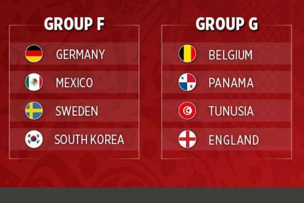 Jerman diKlasemen Grup F Piala Dunia 2018